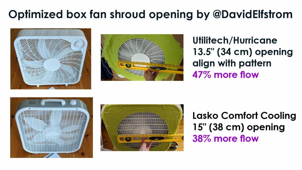 shroud size for box fan air filter